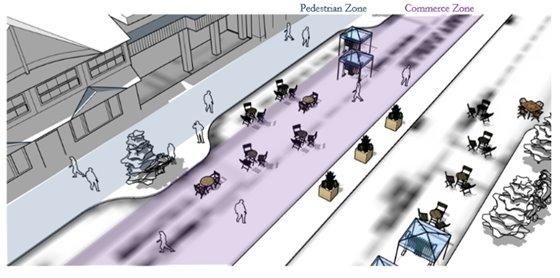 ped zone illustration