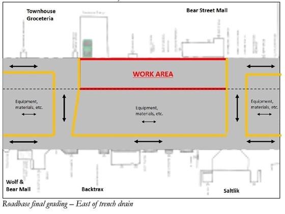 Road base grading image