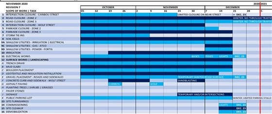 Revised full project schedule