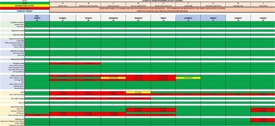 Chart - closure schedule