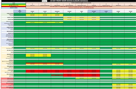 Table - Closures schedule