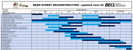 schedule as of June 30