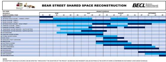 Complete construction schedule