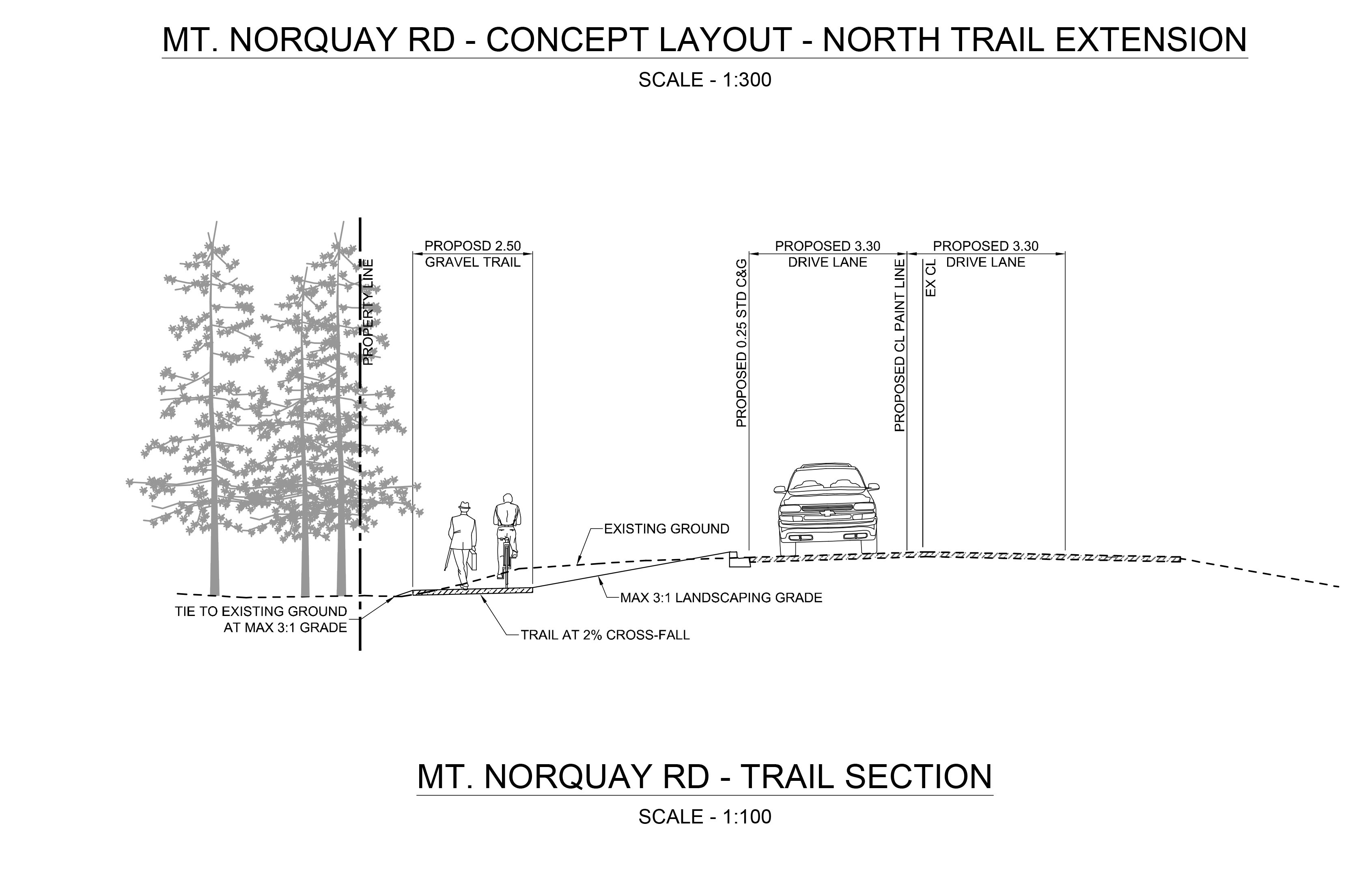 Norquay Trail Rendering