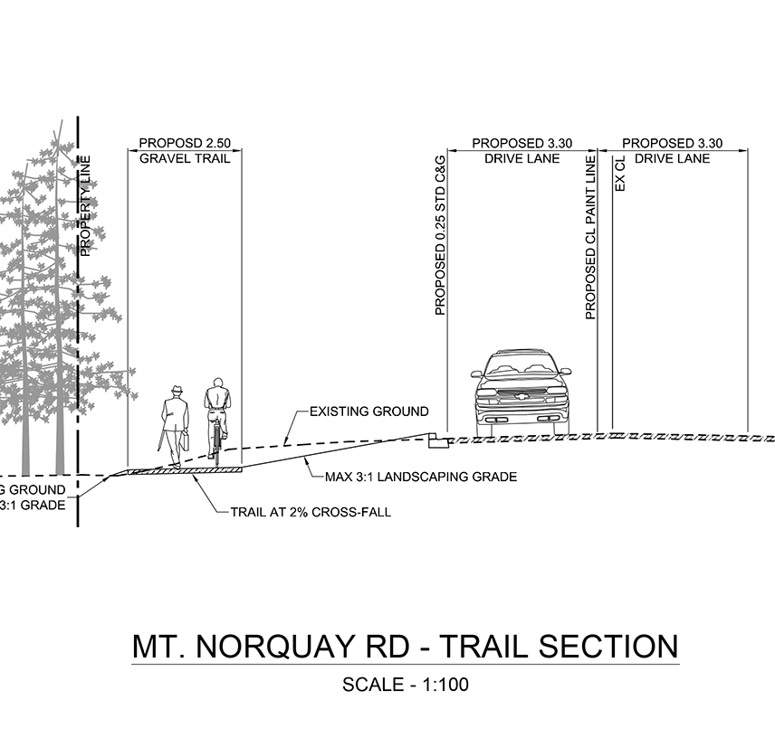 Norquay Trail Construction
