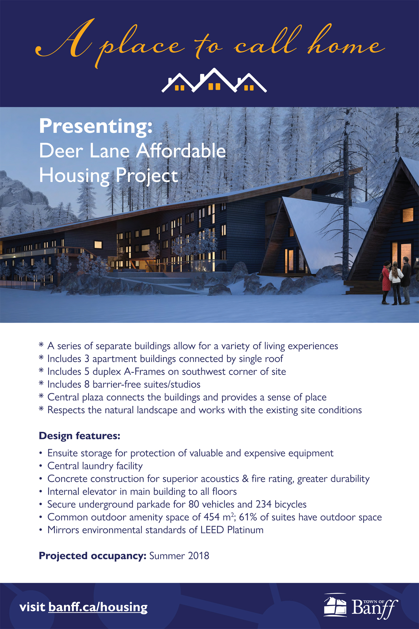 Leed canada for homes project checklist